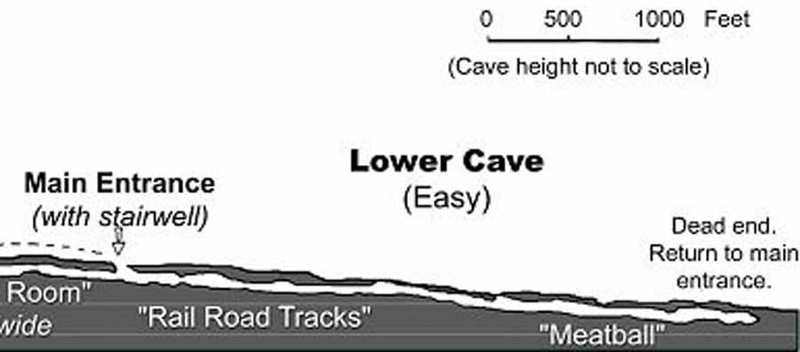 A map of the Lower Ape Cave.